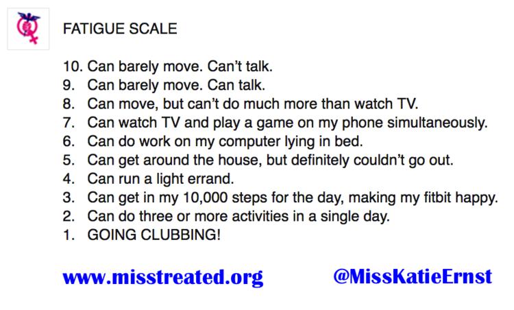 Fatigue Scale